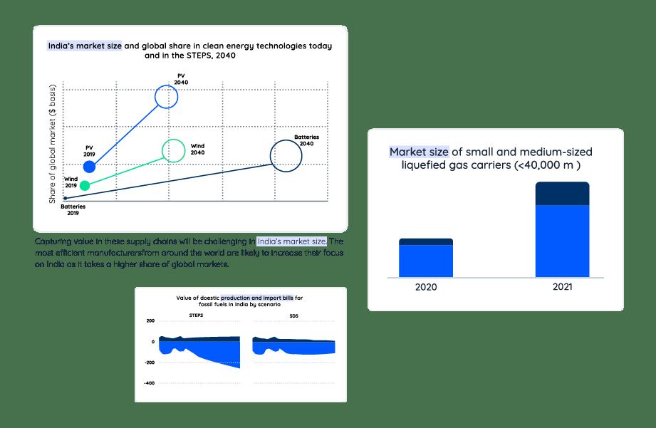 market-intelligence-v2 copie@2x